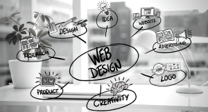 website design compnay manchester amanda murdoch marketing